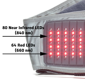 Examples of the wavelengths used in near infrared light therapy.